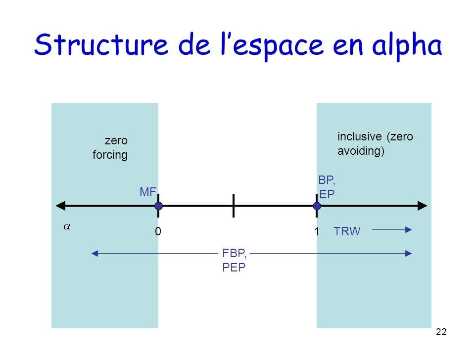 Structure de l'espace en alpha
