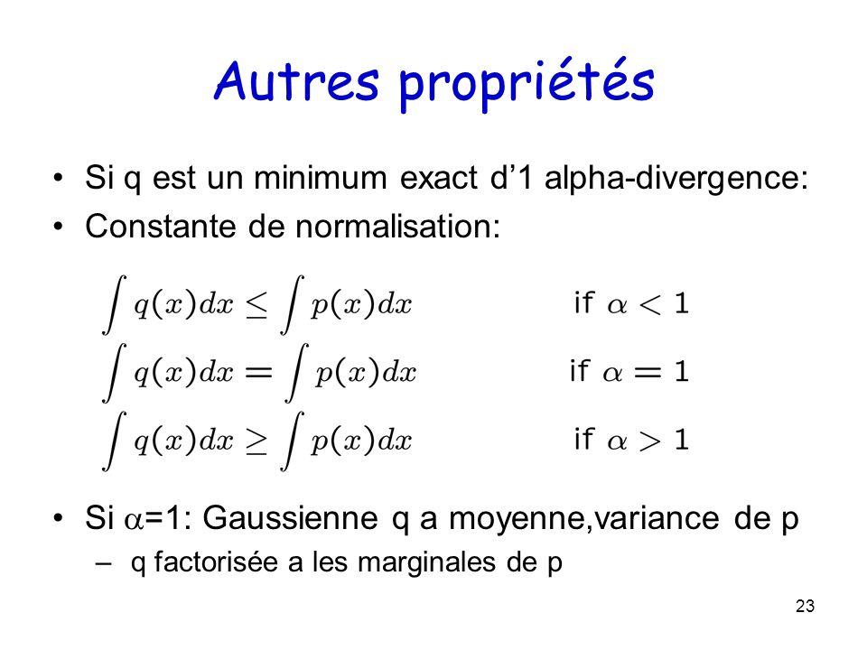 Autres propriétés Si q est un minimum exact d'1 alpha-divergence: