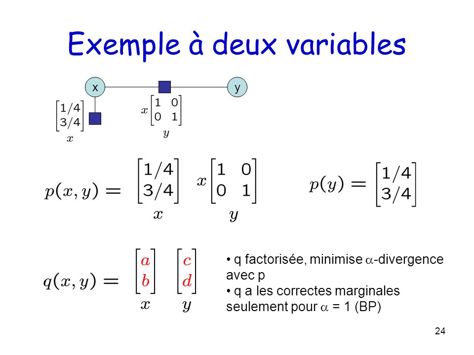 Exemple à deux variables