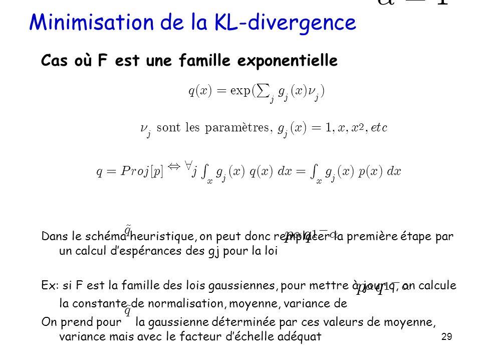 Minimisation de la KL-divergence