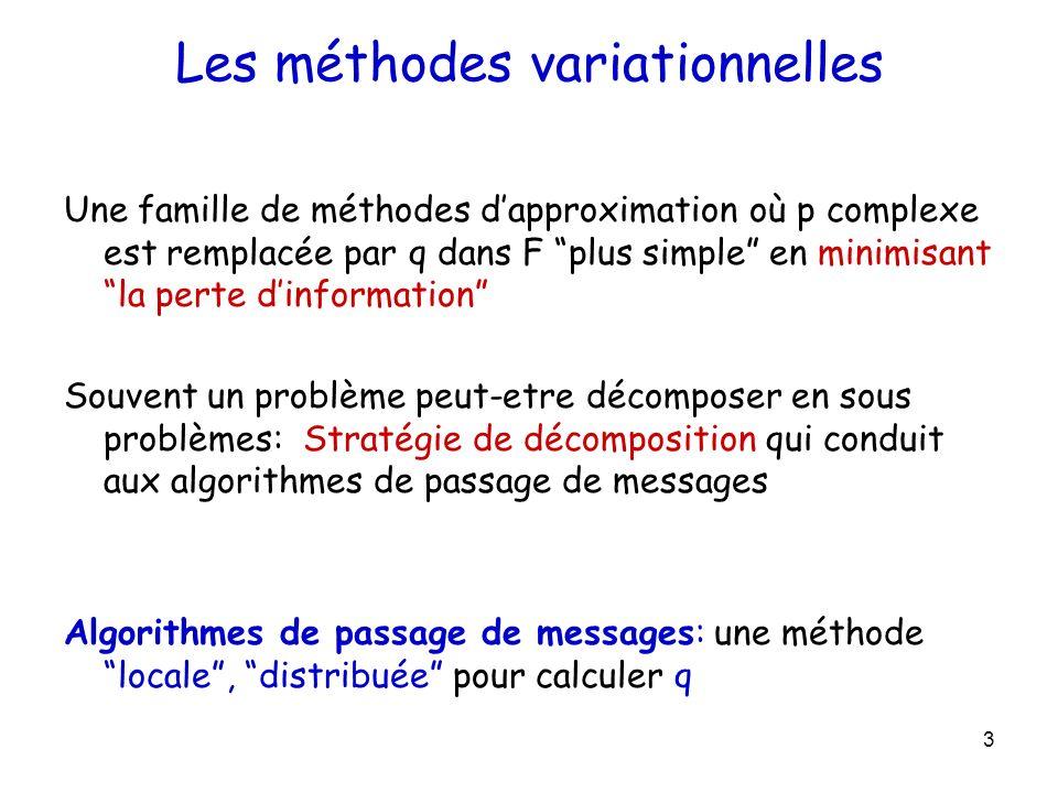 Les méthodes variationnelles