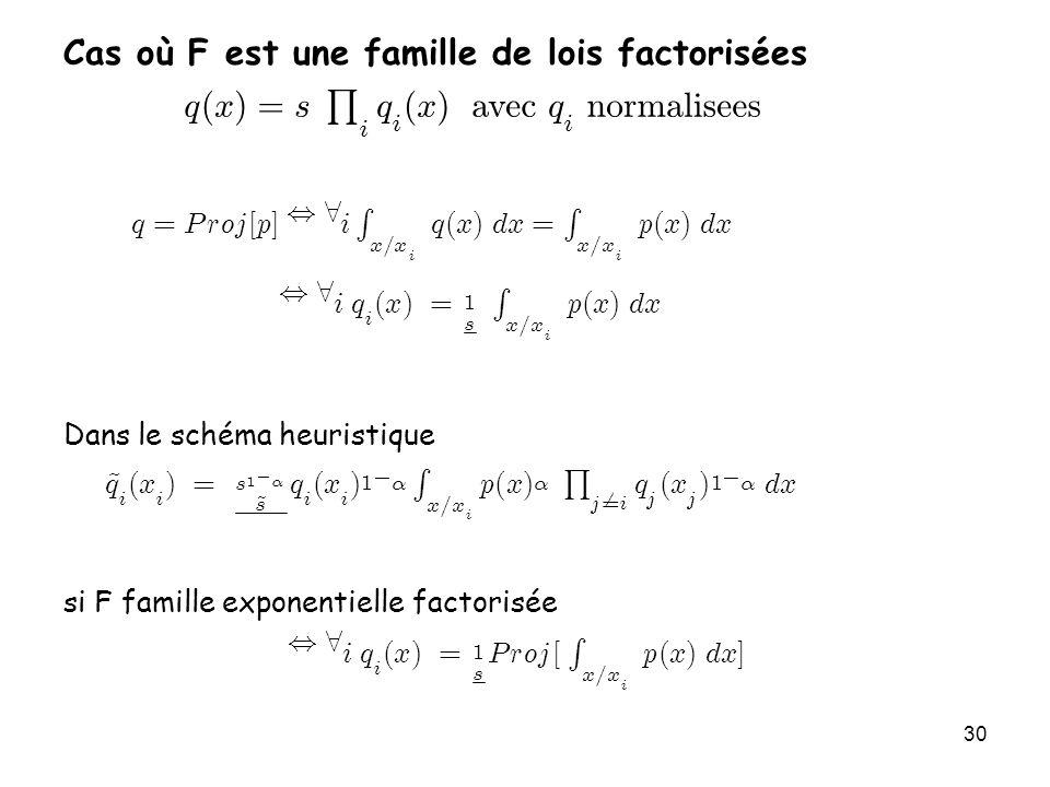 Cas où F est une famille de lois factorisées