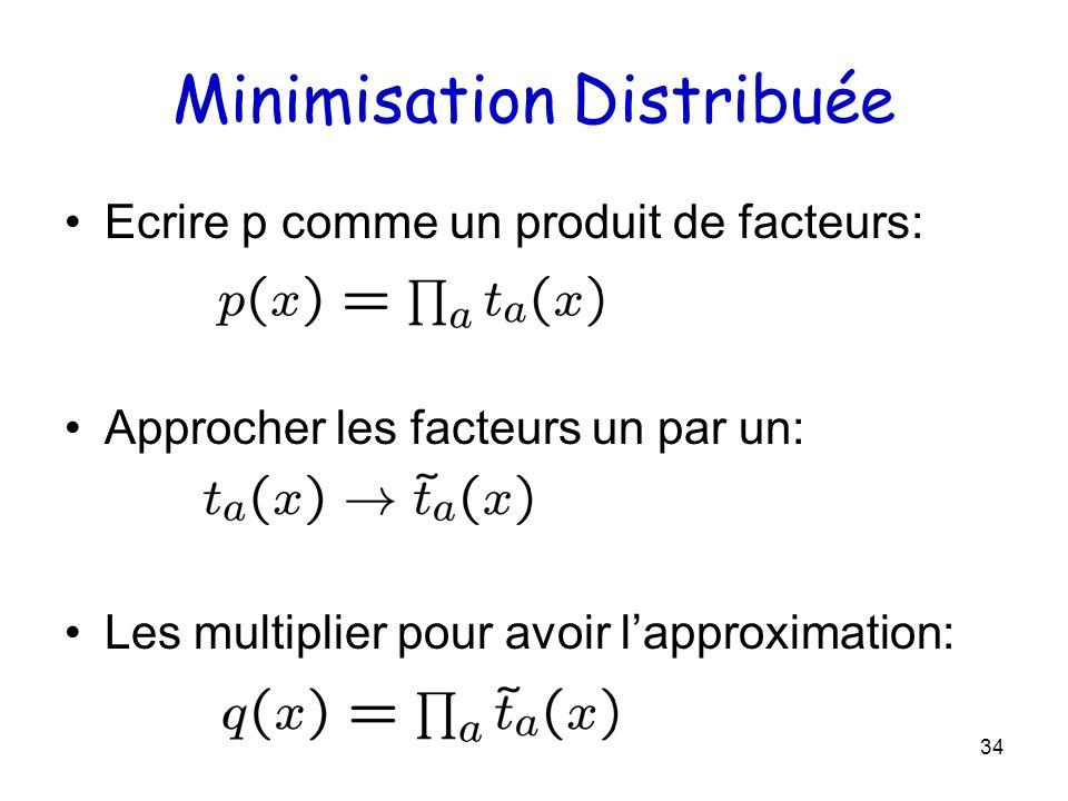 Minimisation Distribuée