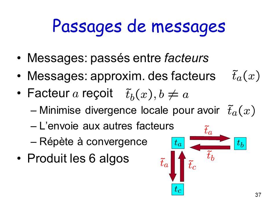 Passages de messages Messages: passés entre facteurs