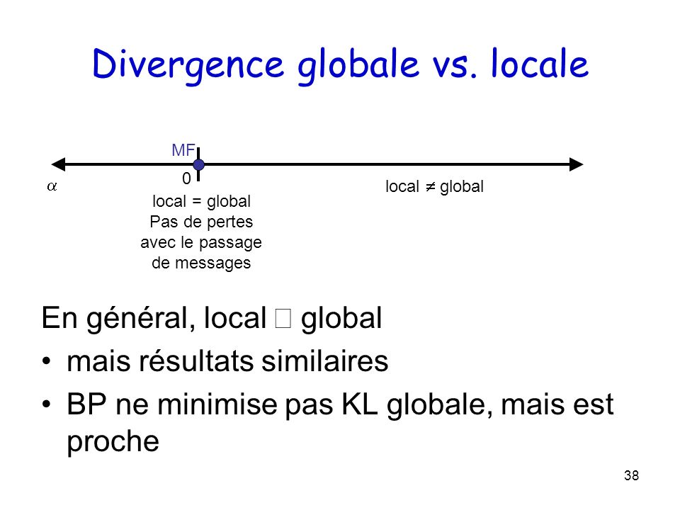 Divergence globale vs. locale