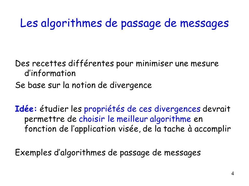 Les algorithmes de passage de messages