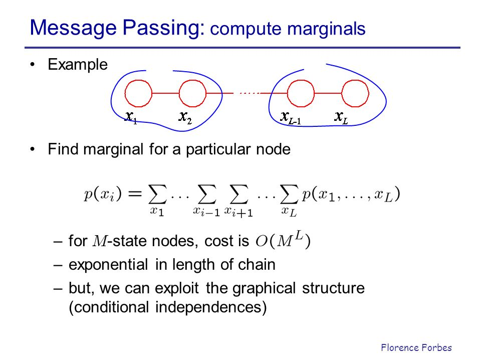 Message Passing: compute marginals