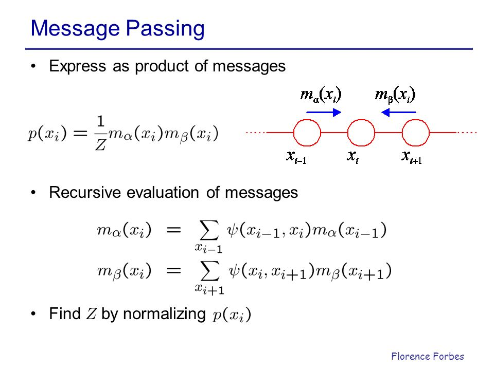 Message Passing Express as product of messages