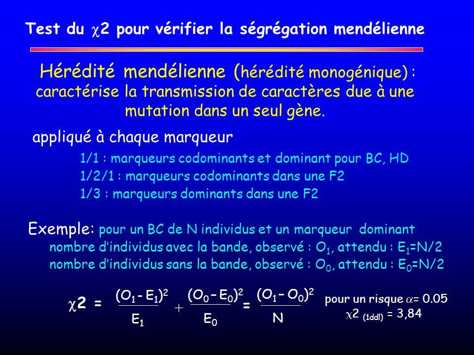 Test du 2 pour vérifier la ségrégation mendélienne