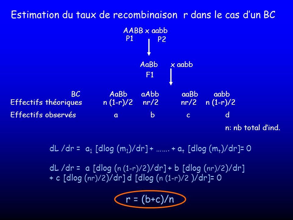 Estimation du taux de recombinaison r dans le cas d'un BC