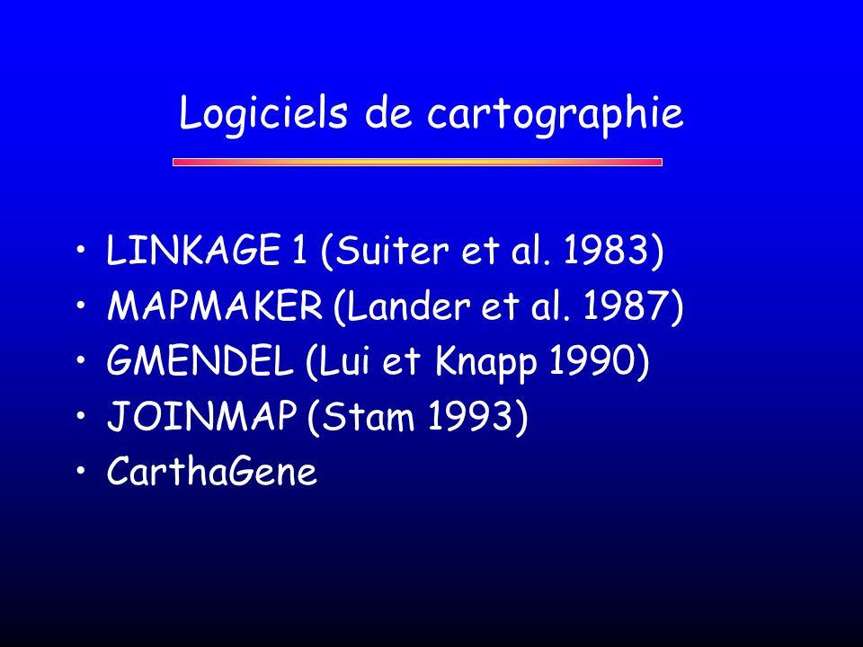 Logiciels de cartographie