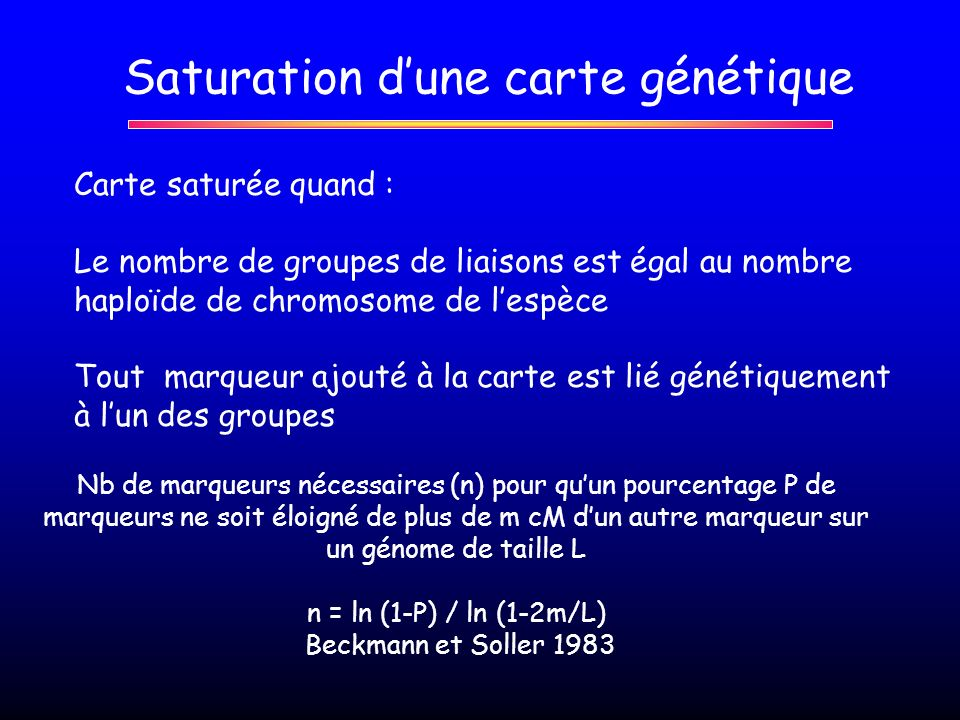 Saturation d'une carte génétique