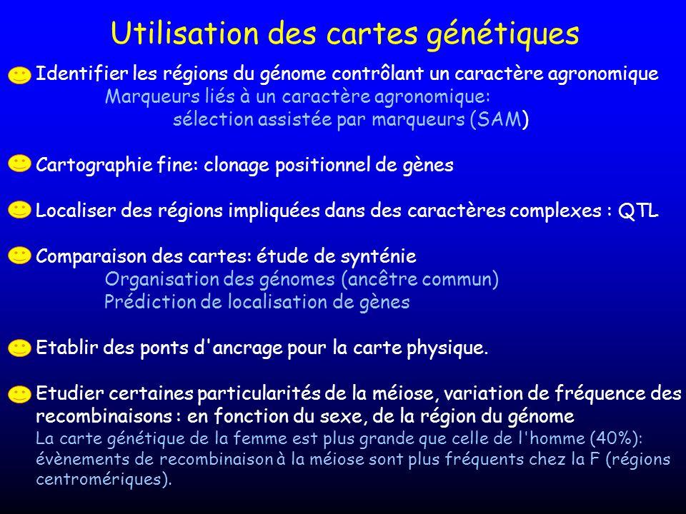 Utilisation des cartes génétiques