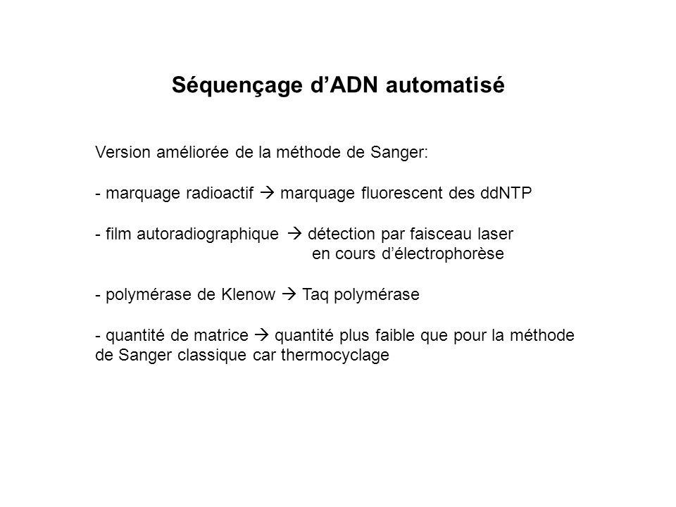 Séquençage d'ADN automatisé