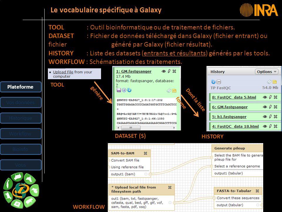 Le vocabulaire spécifique à Galaxy