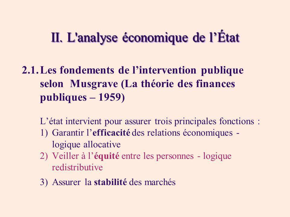 II. L analyse économique de l'État