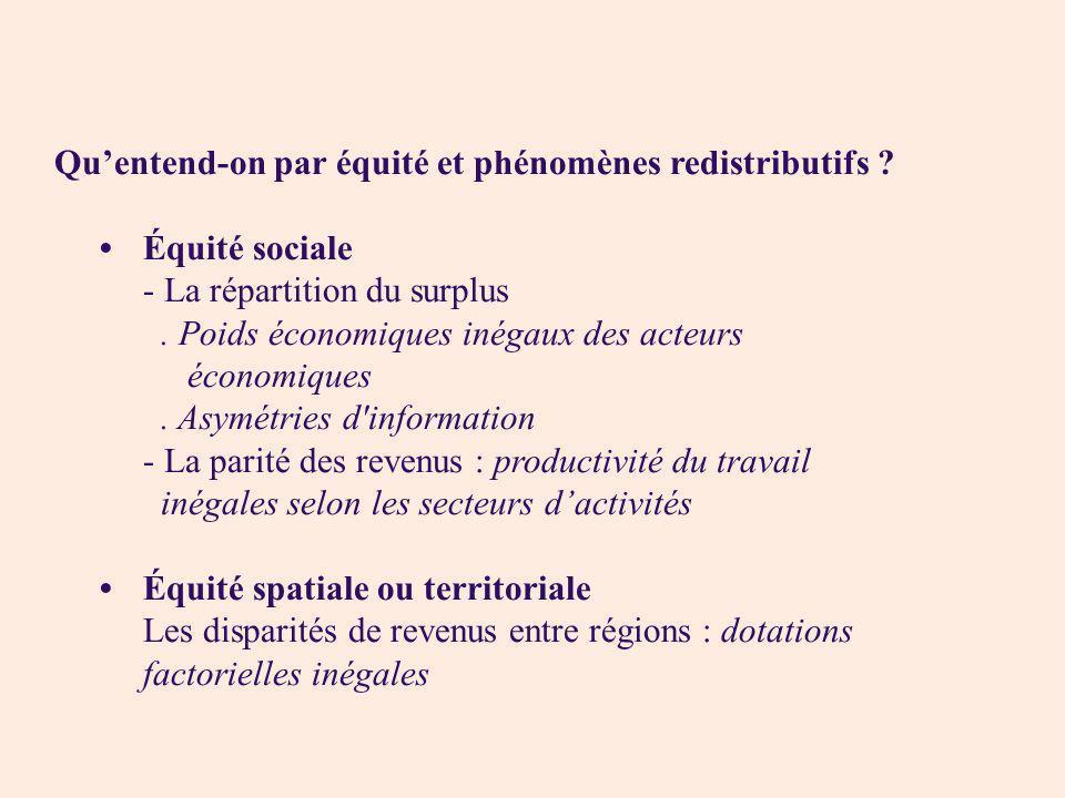 Qu'entend-on par équité et phénomènes redistributifs