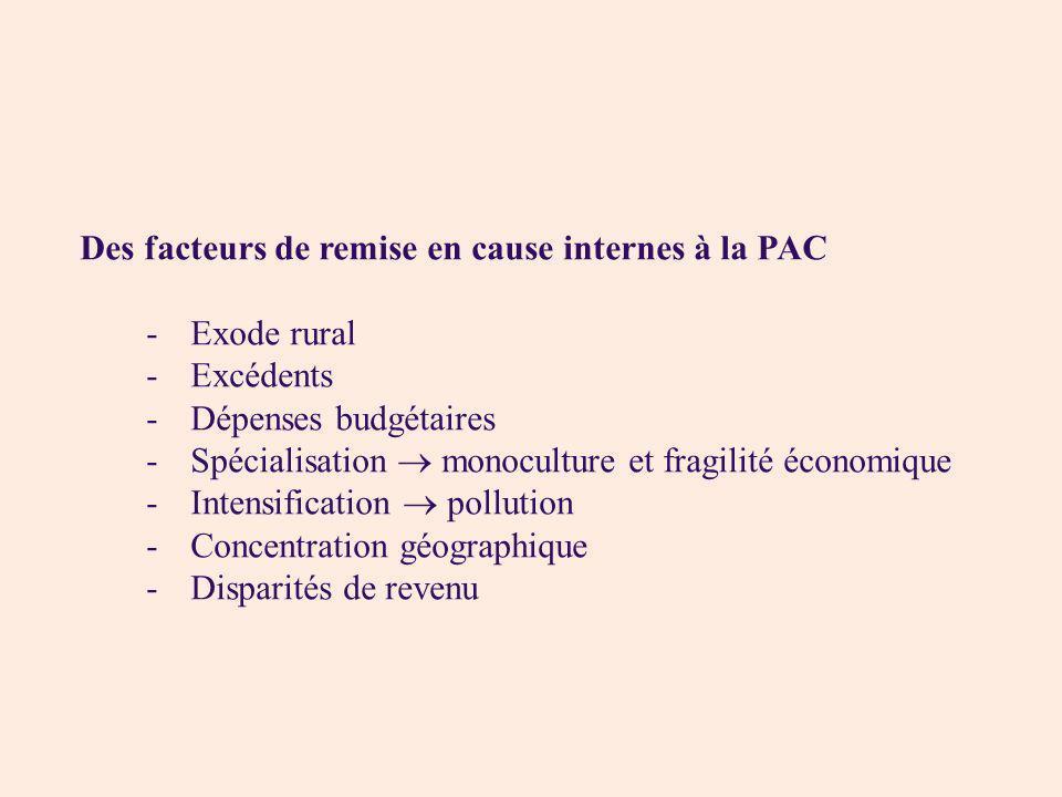 Des facteurs de remise en cause internes à la PAC