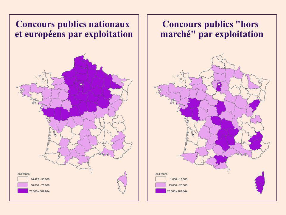 Concours publics nationaux et européens par exploitation