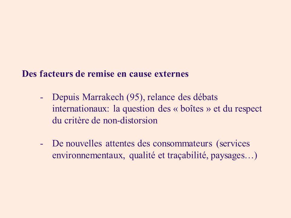 Des facteurs de remise en cause externes