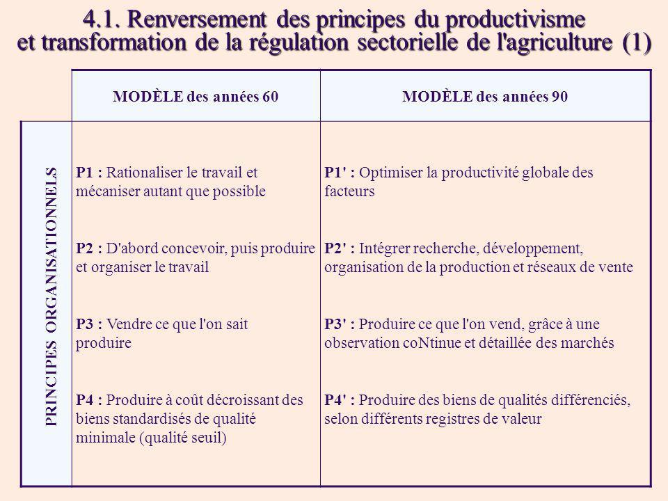 PRINCIPES ORGANISATIONNELS