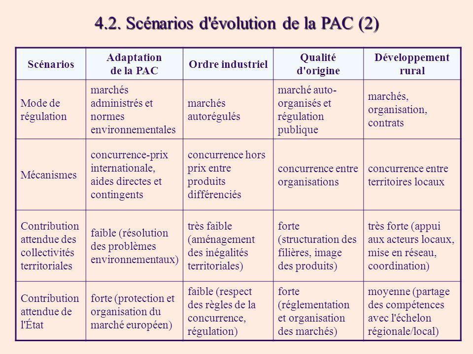 4.2. Scénarios d évolution de la PAC (2)