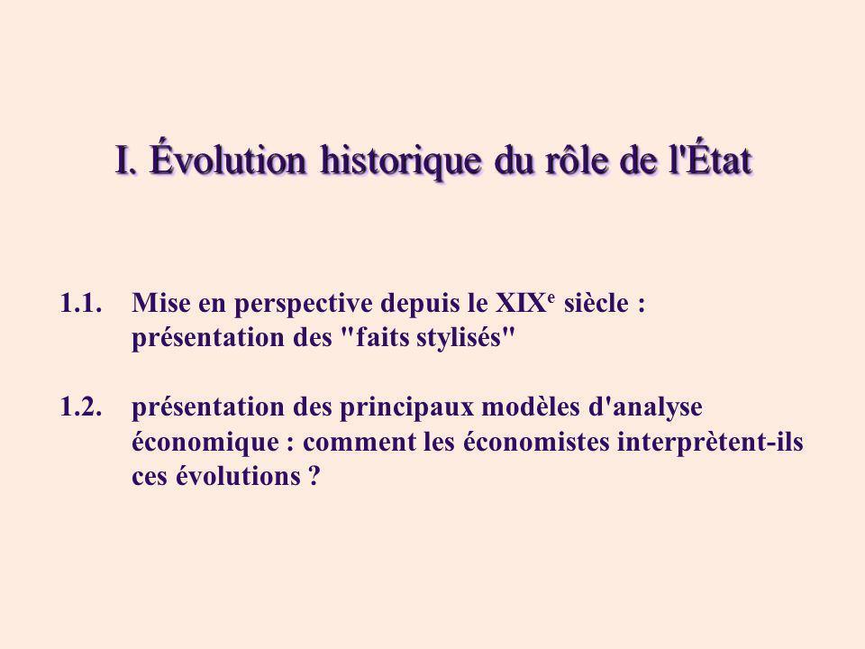 I. Évolution historique du rôle de l État