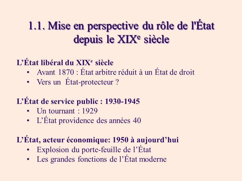 1.1. Mise en perspective du rôle de l État depuis le XIXe siècle