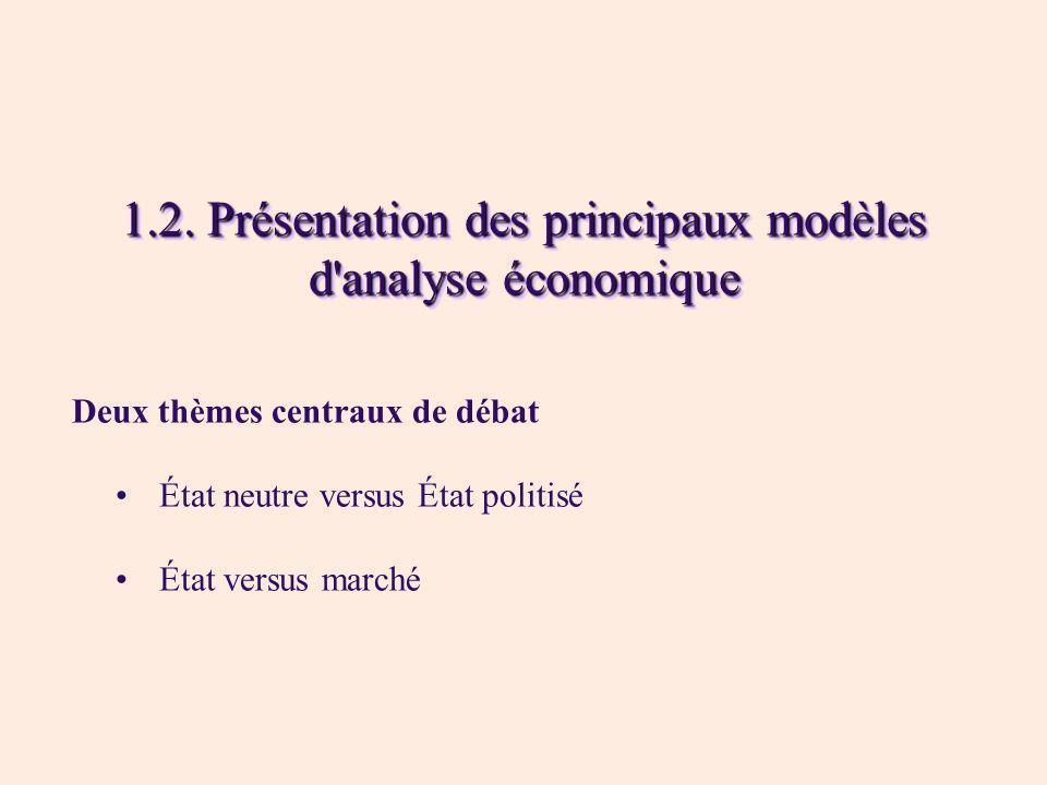 1.2. Présentation des principaux modèles d analyse économique