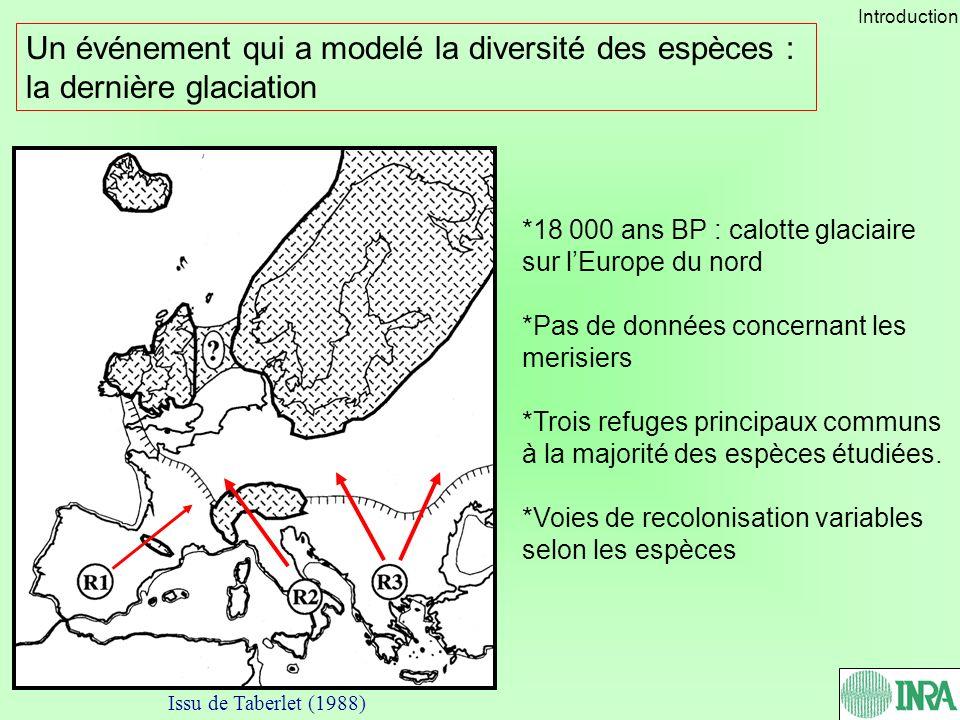 Introduction Un événement qui a modelé la diversité des espèces : la dernière glaciation. *18 000 ans BP : calotte glaciaire sur l'Europe du nord.