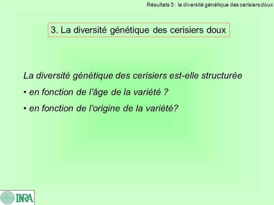 3. La diversité génétique des cerisiers doux