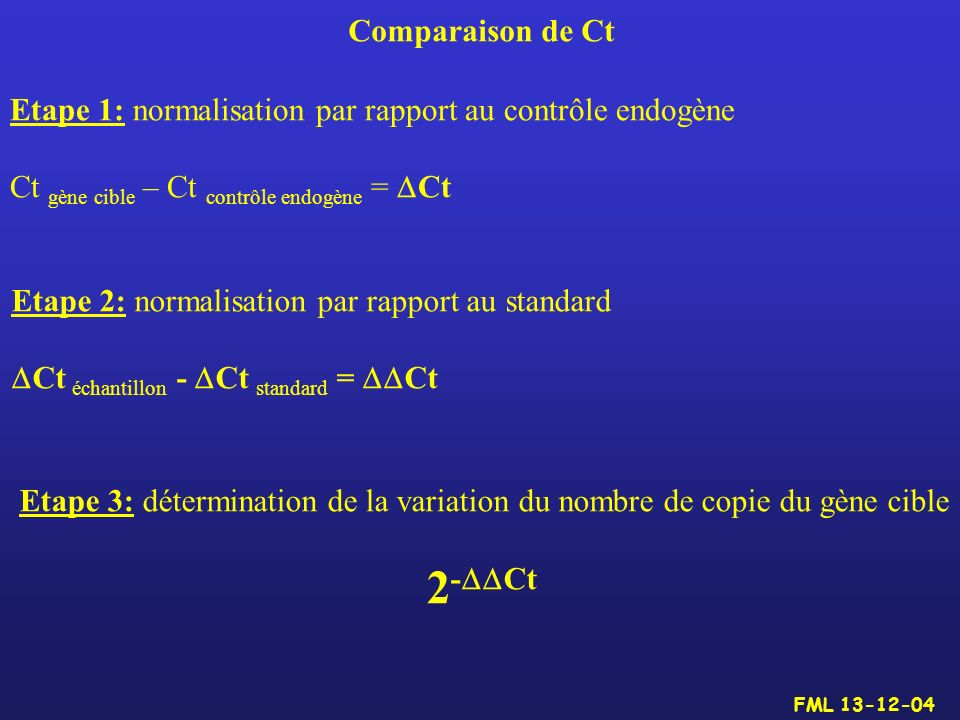 2-Ct Comparaison de Ct