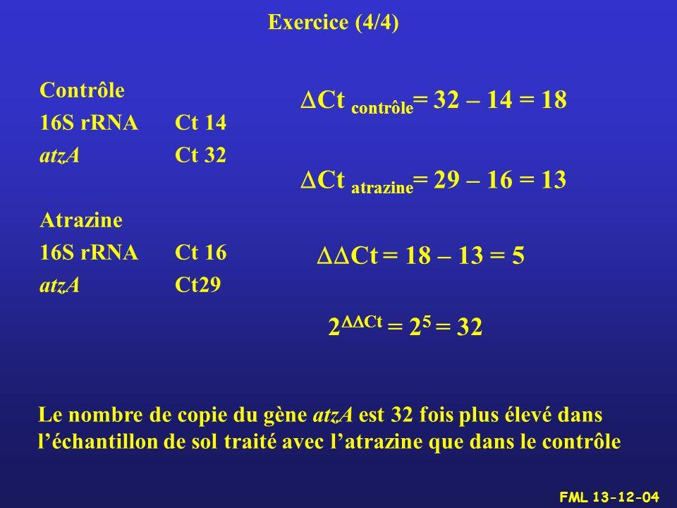 Ct contrôle= 32 – 14 = 18 Ct atrazine= 29 – 16 = 13