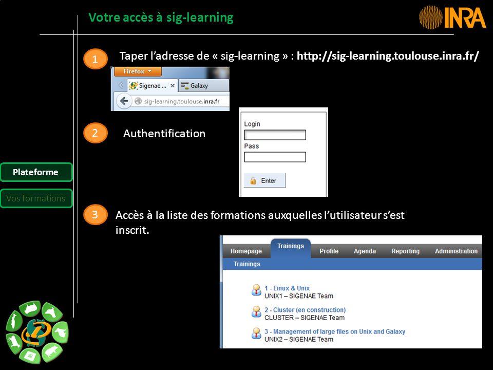 Votre accès à sig-learning