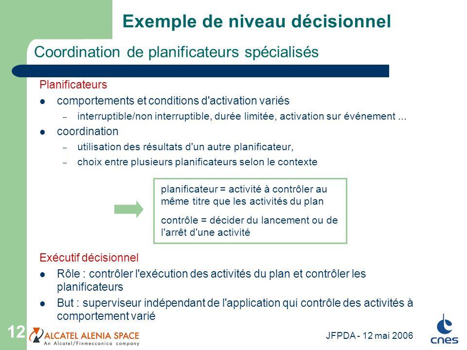 Coordination de planificateurs spécialisés