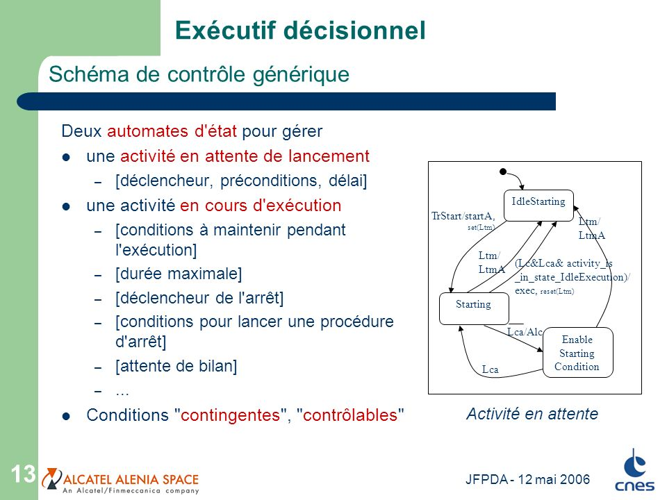 Schéma de contrôle générique