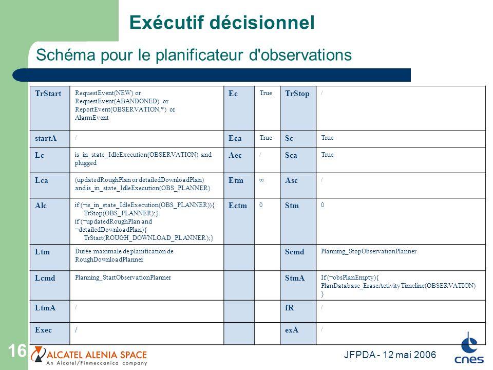Schéma pour le planificateur d observations