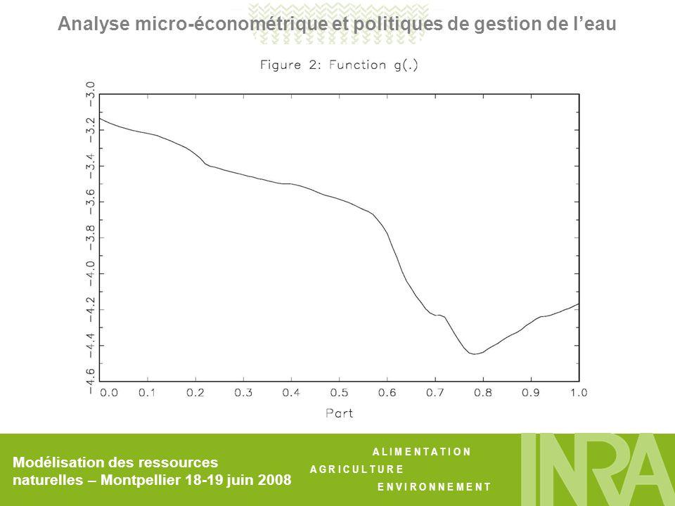 Analyse micro-économétrique et politiques de gestion de l'eau