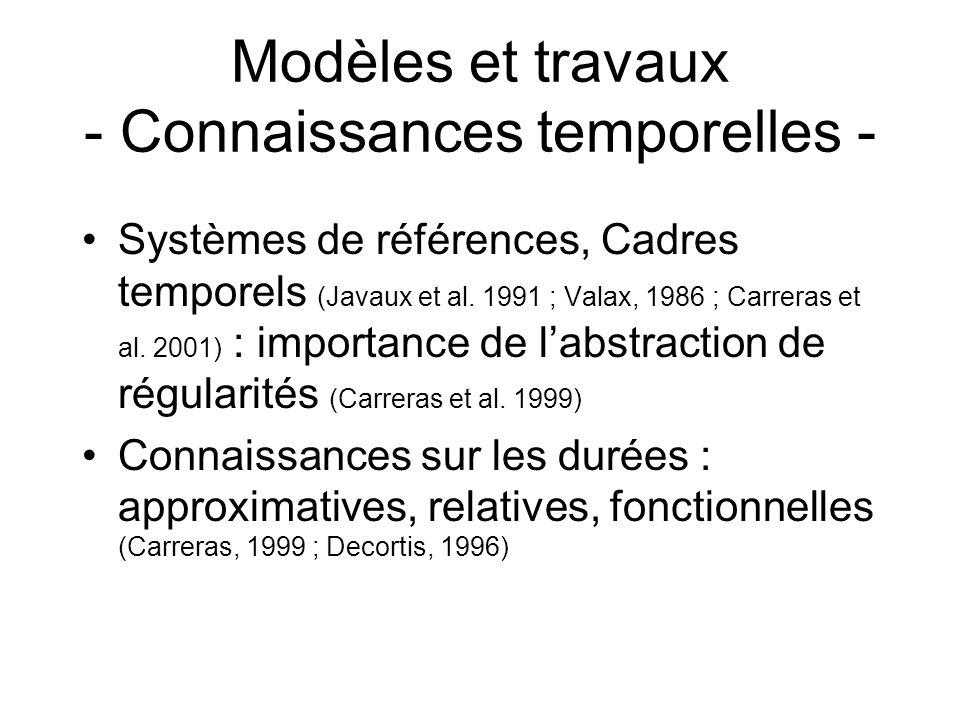 Modèles et travaux - Connaissances temporelles -