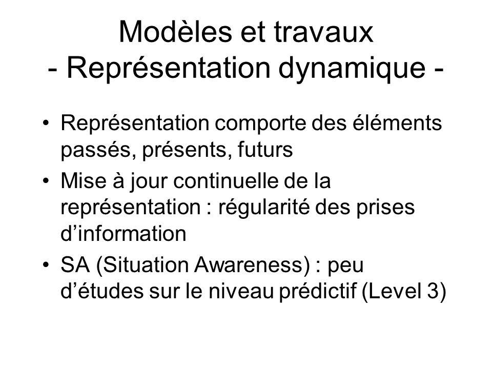 Modèles et travaux - Représentation dynamique -