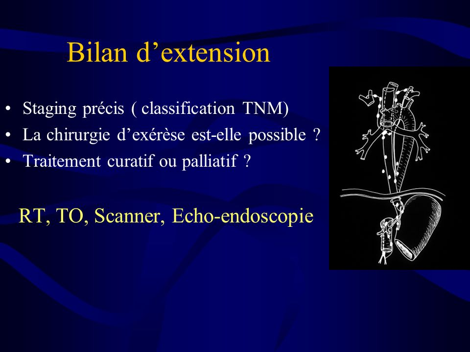 Bilan d'extension Staging précis ( classification TNM)