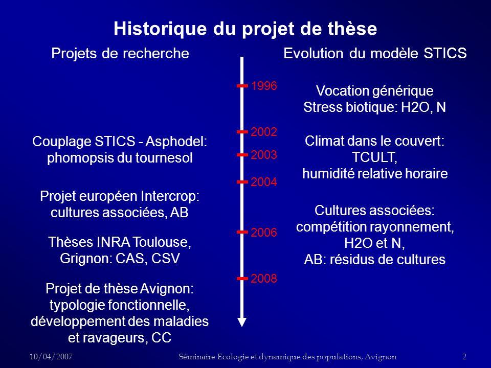 Historique du projet de thèse