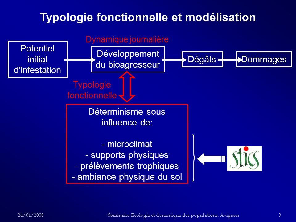 Typologie fonctionnelle et modélisation