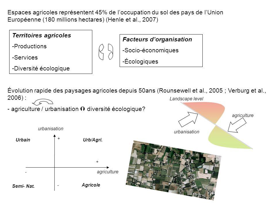 Territoires agricoles -Productions -Services -Diversité écologique