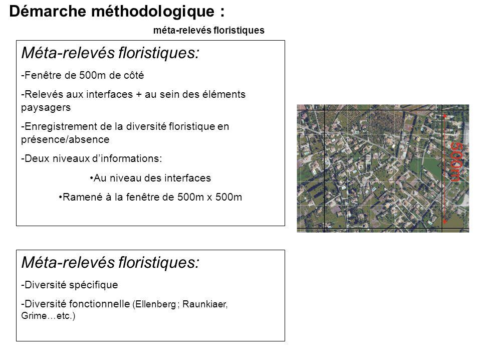 Démarche méthodologique : méta-relevés floristiques