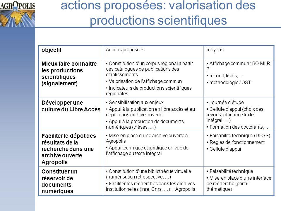 actions proposées: valorisation des productions scientifiques