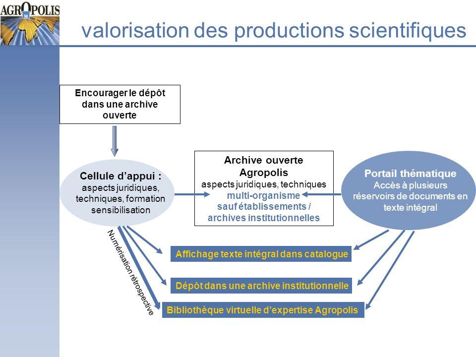 valorisation des productions scientifiques