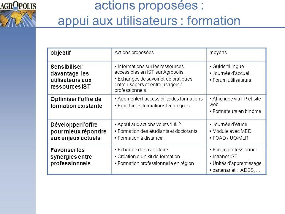 actions proposées : appui aux utilisateurs : formation
