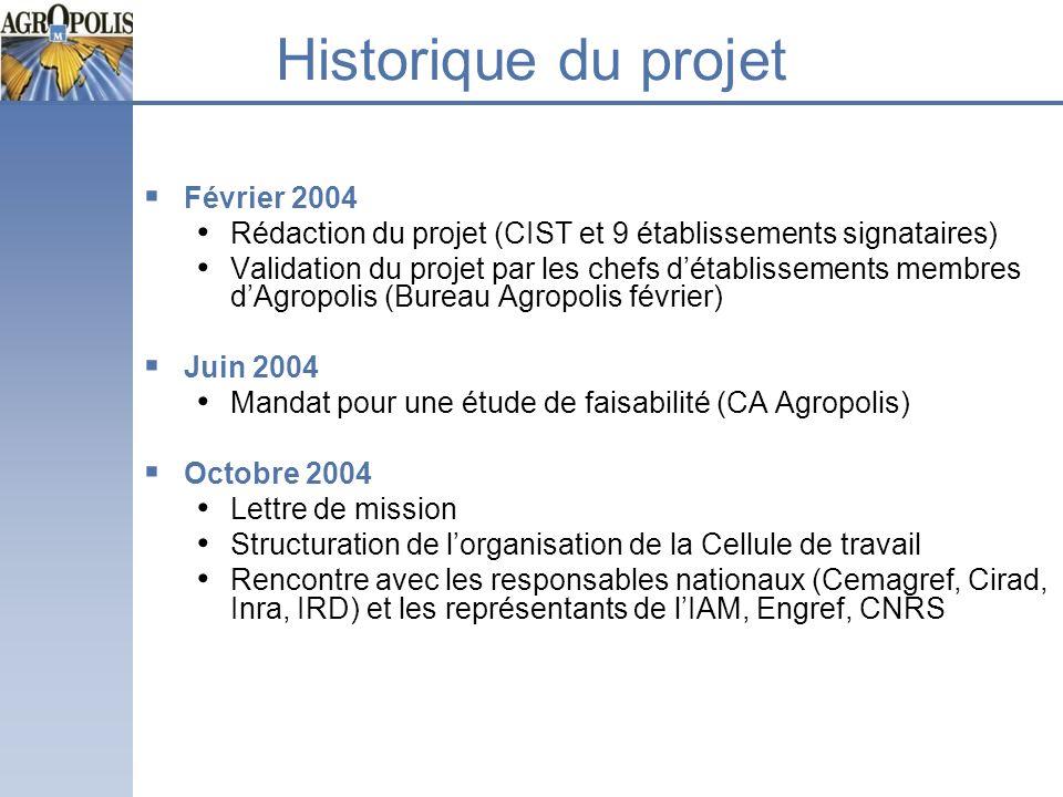 Historique du projet Février 2004