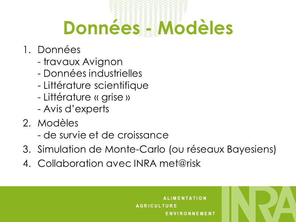 Données - Modèles Données - travaux Avignon - Données industrielles - Littérature scientifique - Littérature « grise » - Avis d'experts.